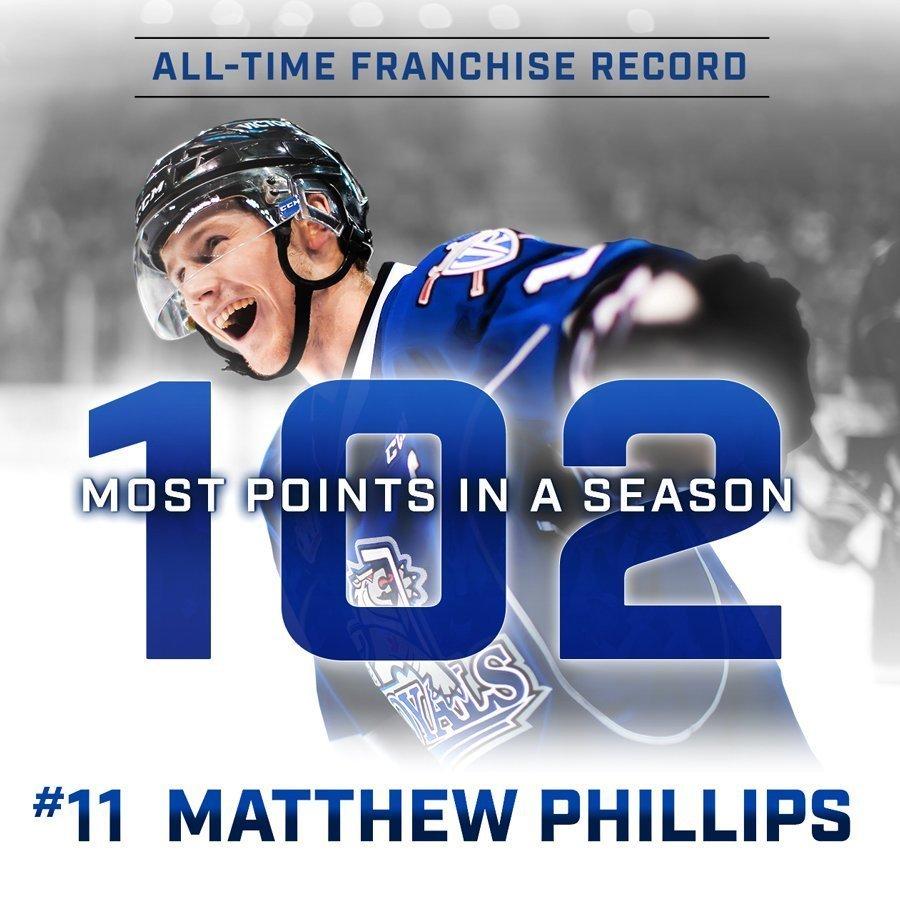 17-18-Milestones-Phillips-Points-PORTFOLIO